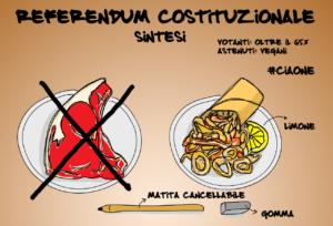 Gli Italiani preferiscono la carne